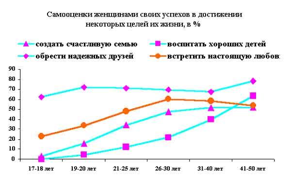 Отличие сексуальной активности женской от мужской в 41 лет